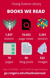 Books We Read statistics infographic